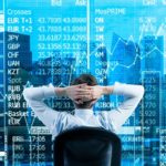 Fear Driving The FTSE Index